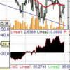 Análisis de Inditex y Marks & Spencer