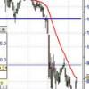 Analizando el Nikkei225