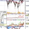 Análisis de Viscofán, Abertis y JP Morgan