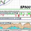 La clave del S&P500: 1.332 – 1.316 ptos
