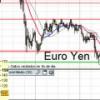 Yen, Libra y Franco Suizo; se sigue ganando dinerito