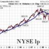 El NYSE de grandes valores sigue en mm200