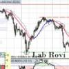 Análisis de Rovi, Zinkia e Imaginarium