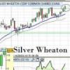 Silver Wheaton: potencial de la mano de la plata