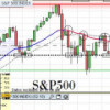 Índices bursátiles: S&P, Ibex y Dax Xetra