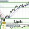 Las preguntas del lector: Linde AG, General Electric y Google