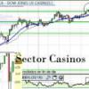 Sectores en máximos: Casinos, Ferrocarriles y Media