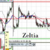 Zeltia y Service Point Solutions: tocadas y hundidas