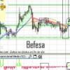 Análisis de Befesa, CIE Automotive y Criteria