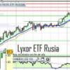 El ranking de bolsas mundiales: el Ibex35 retrocede