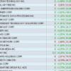 Selección JBV mercado USTECH150