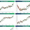 Mejores y peores sectores durante mayo en EE.UU