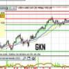 GKN, Compass Grp y Senior Plc: 3 opciones deluxe