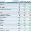 Selector de acciones en máximos: ElPaso, Clarcor…