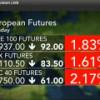 Preapertura Europa: -2%. El mercado no se convence.
