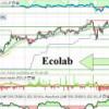 Las compras del insider: Ecolabs a cambio de Microsofts