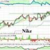 Las consultas del lector: Nike, Allergan y Public Storage