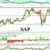 Las consultas del lector: SAP y General Electric