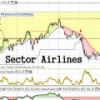 El sector de aerolineas viene calentito hoy