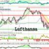 Analizando Lufthansa, Essilor y Jazztel