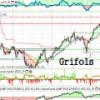 Las preguntas del lector: Grifols, Ebro Foods y Acciona