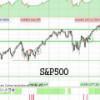 Un sistema sencillo que mejora con el Market Timing