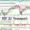 El sect de transportes no confirma la bajada del industriales