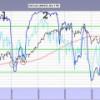 Los 1.315 del S&P500: buen punto de entrada