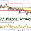 Las preguntas del lector: Euro-Coronas y Franco Suizo