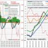 DEFCON 5: Probabilidad de recesión USA en el 5%