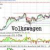 Las consultas del lector: Volkswagen y BMW
