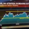 Chart Attack: La fuga quincenal de la que nadie habla