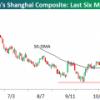 China se desliza hacia el abismo mientras Asia sube