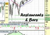 Análisis del sector Restaurantes USA