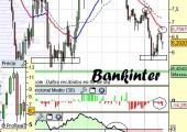 Análisis de Bankinter