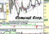 Análisis de Comcast