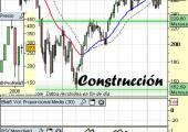 Índice Construcción europeo