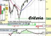 Análisis de Criteria Caixa Corp