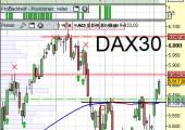 Análisis técnico Dax alemán