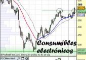 Sector Consumibles Electrónicos