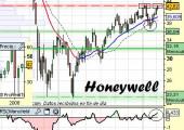 Análisis de Honeywell