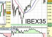 Ibex35 a 2 de Marzo