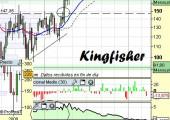 Análisis de Kingfisher