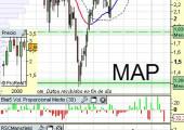 Aspecto de Mapfre a 2 de Marzo
