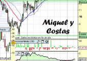 Análisis de Miquel y Costas
