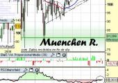 Análisis de Muenchen R.