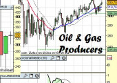 Sector Oil & Gas Producers