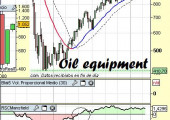Análisis del sector oil equipment