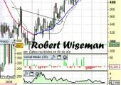 Análisis de Robert Wiseman