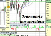 Sector tracking o transporte por carretera